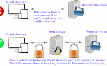 OpenVPN-Setup-on-windows-andrea-corsi